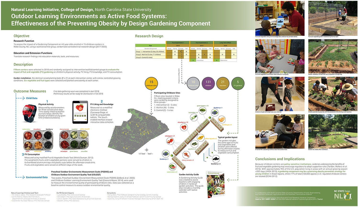 Society for Nutrition Education and Behavior Annual Conference Poster
