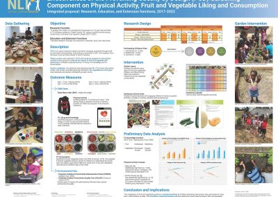 USDA Childcare Outdoor Learning Environments as Active Food Systems (COLEAFS)